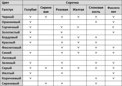 kak-podobrat-galstuk-k-kostyumu-i-rubashke-tablica-6