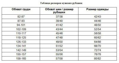 таблица-размеров-600x323